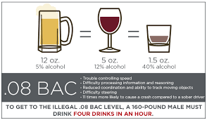 what's the law on drunk driving in NJ
